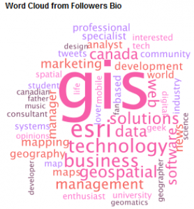ESRICANADA_word_cloud_April18_2013
