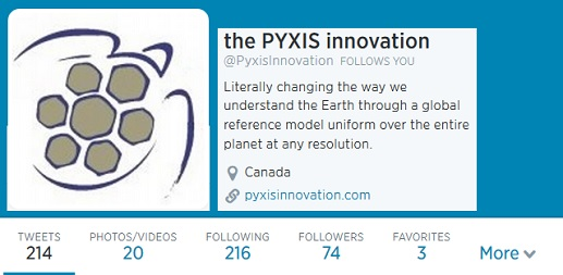 the PYXIS innovation