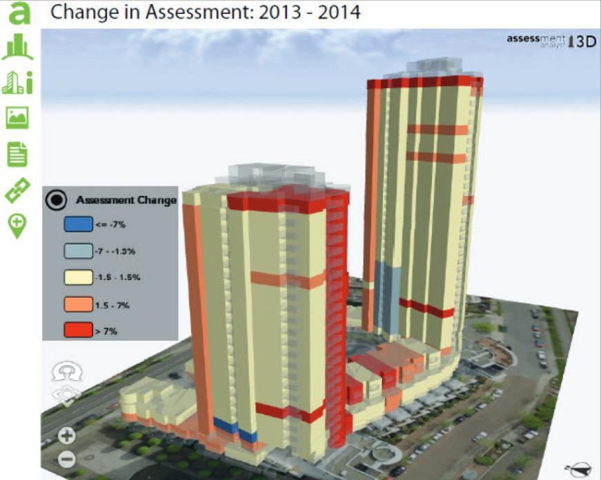 AssessmentAnalyst3D
