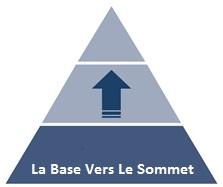 Bottom Up Enterprise GIS - French