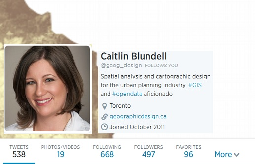 Caitlin Blundell