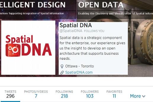 Spatial DNA