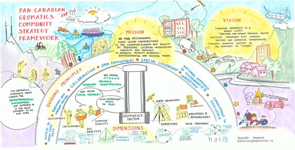 CGCRT Journey from November 2013 Workshop of Steering Committee