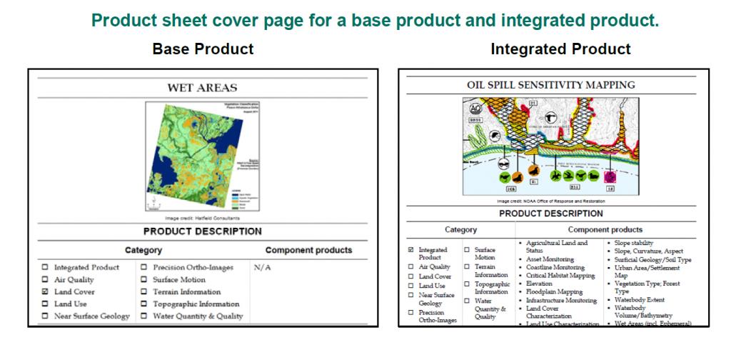 gogeo_productsheets_inline