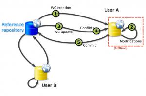 use_versioning_schema